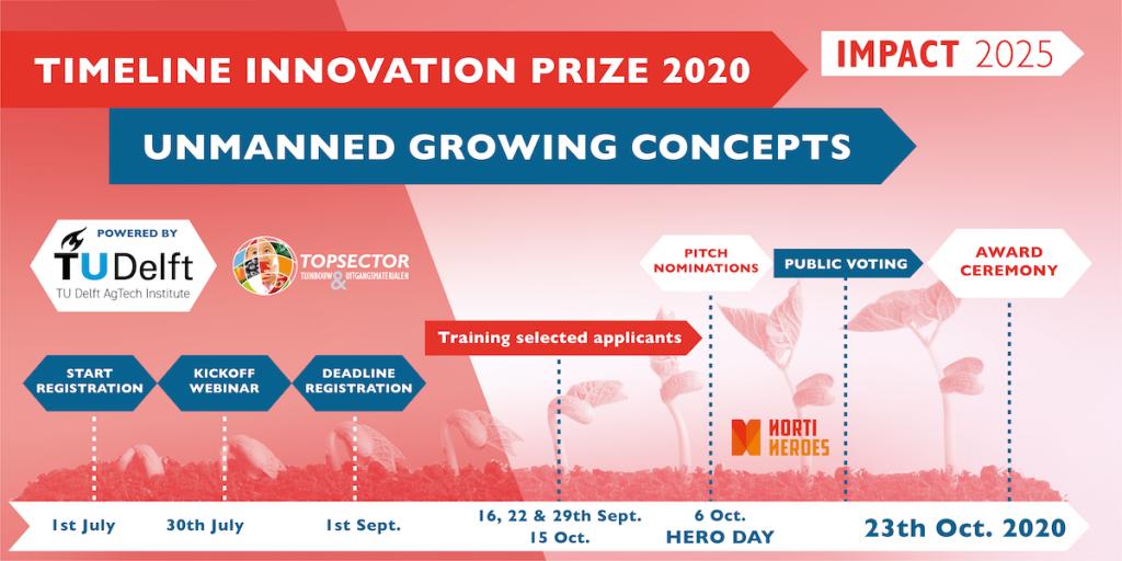 IMPACT2025-Innovation-Prize
